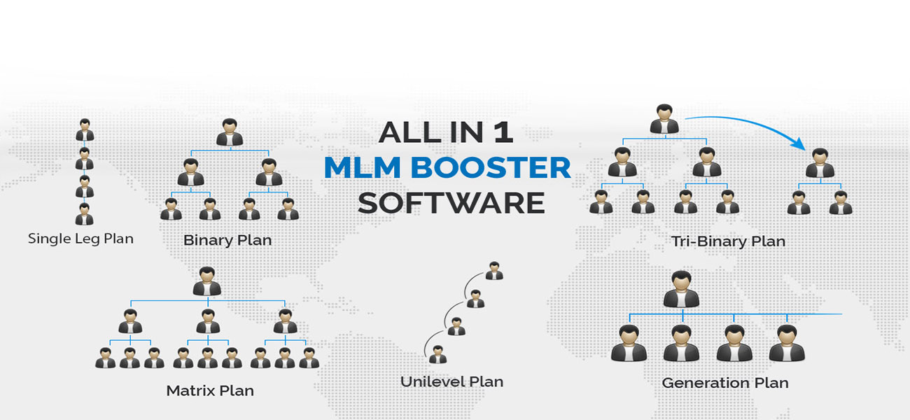 mlm busines problem solution | MLM booster is Integrated  as per the markeing requirment
